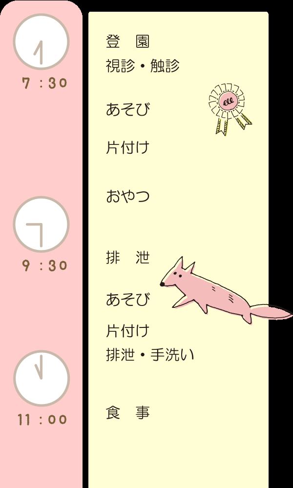 一日のスケジュール(0〜2歳児)
