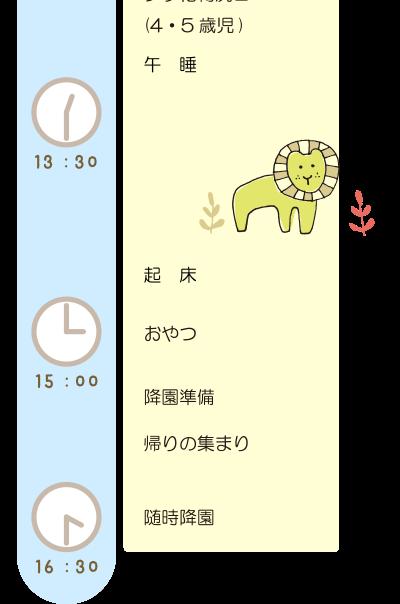 一日のスケジュール(3〜5歳児)